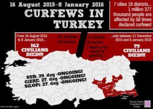 curfews 09.01.2016