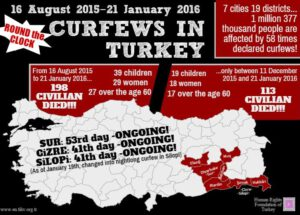 curfews 23.01.2016